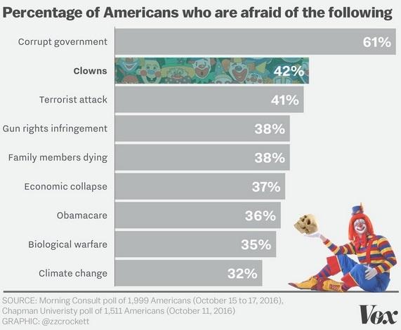 fear-in-us