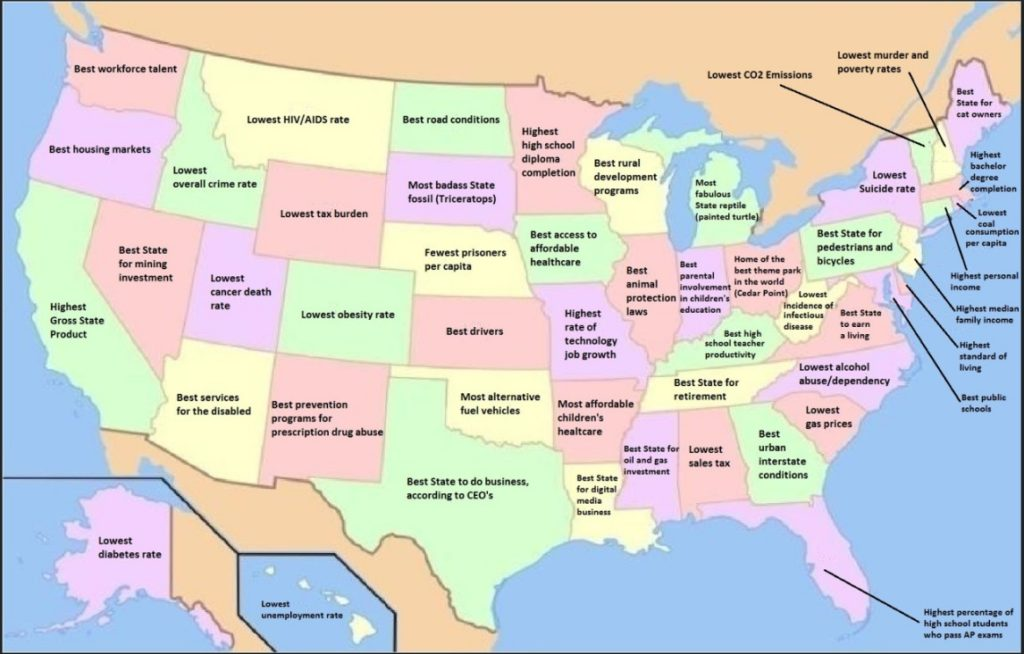 Best states in the US